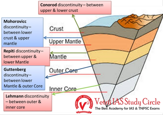 the crust mantle transition of thailand seismic pdf