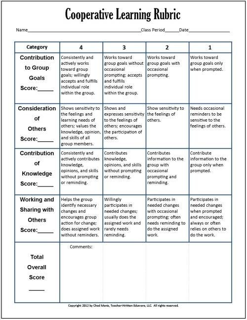 components of collaborative learning pdf