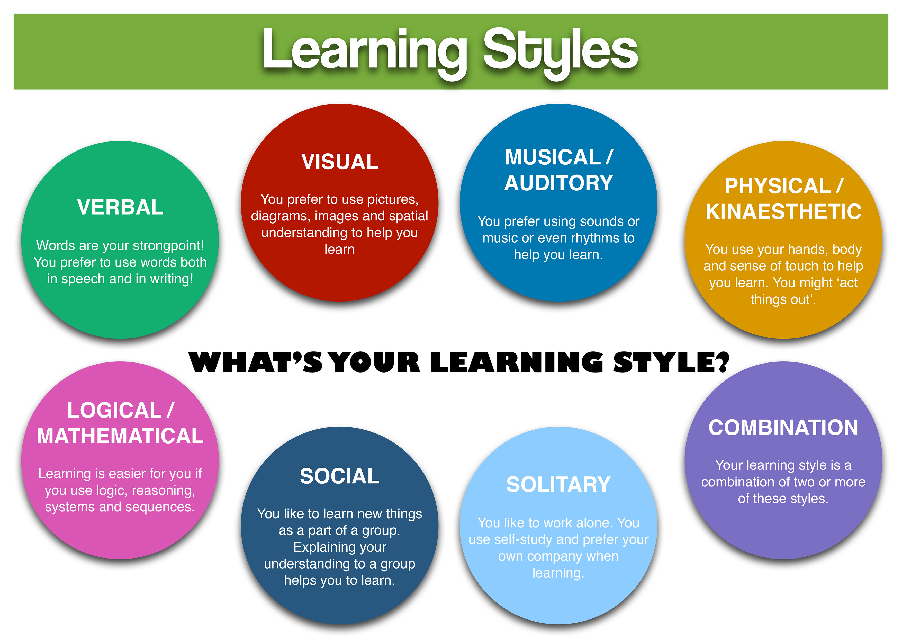 implication of out-of-class learning pdf