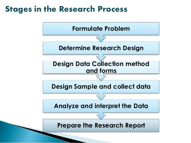 pretest for research methods pdf