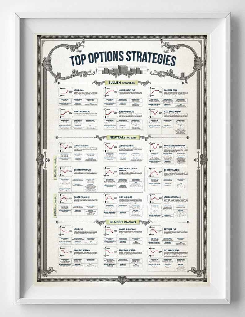 the bible of options strategies pdf